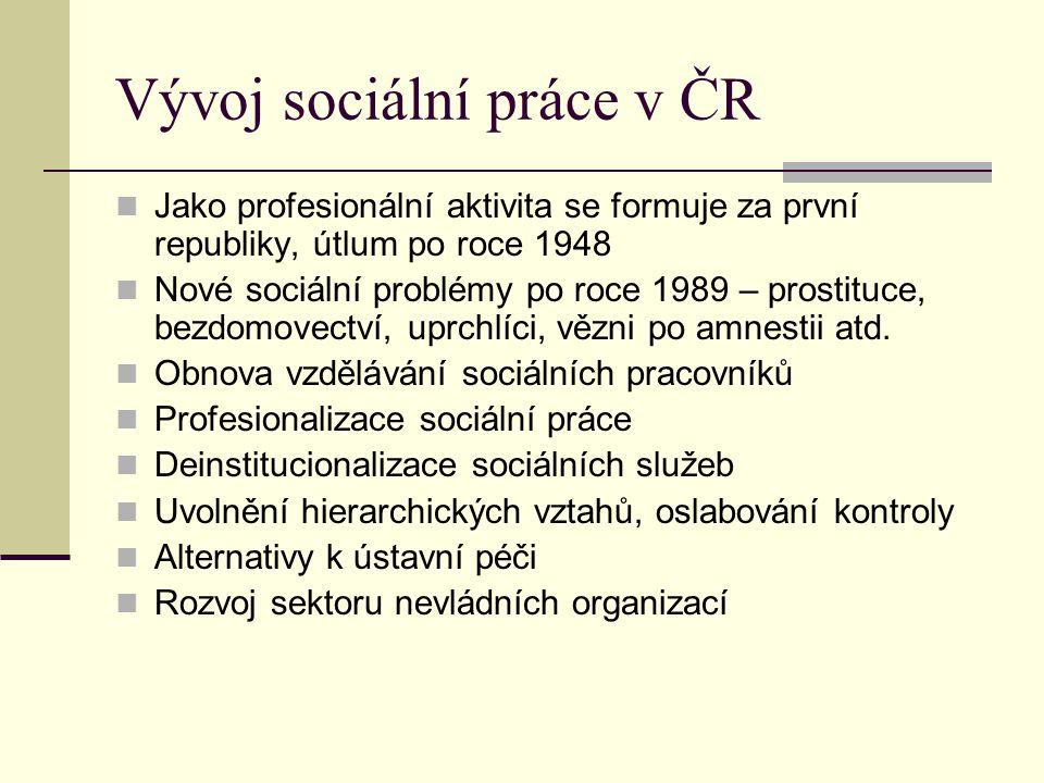Vývoj sociální práce v ČR