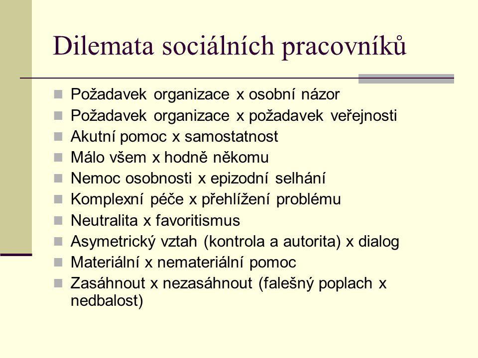 Dilemata sociálních pracovníků