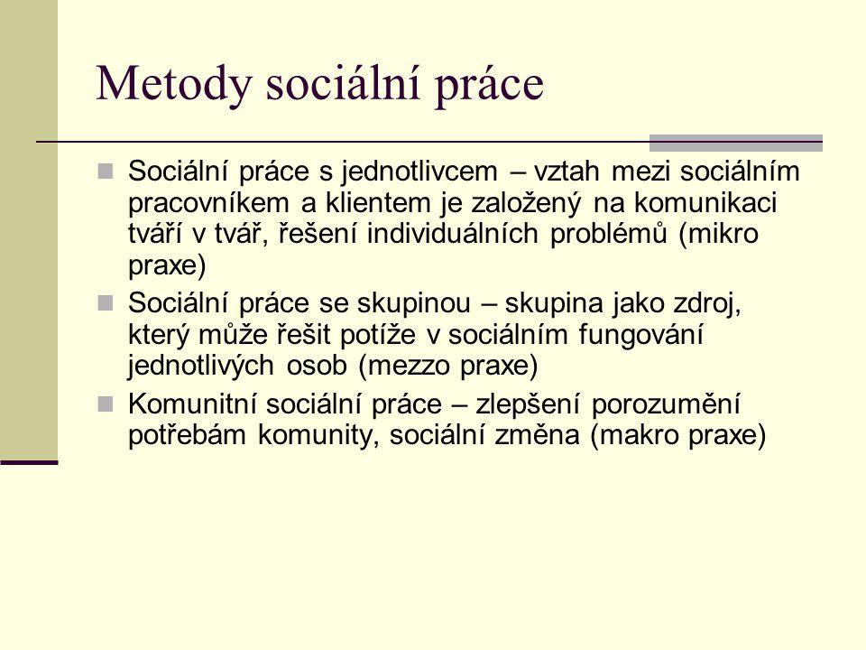 Metody sociální práce