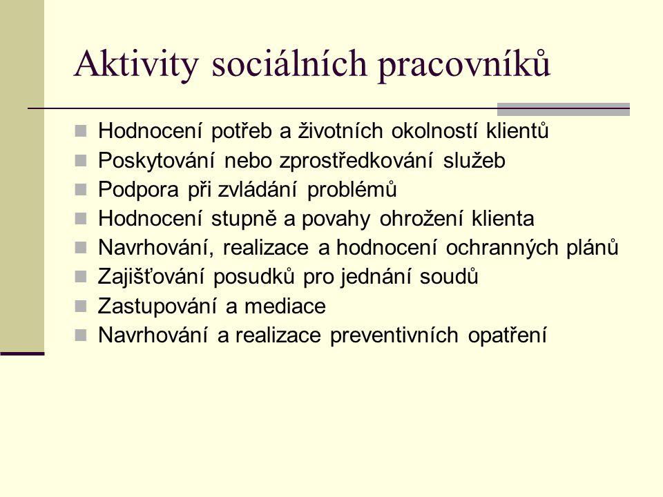 Aktivity sociálních pracovníků