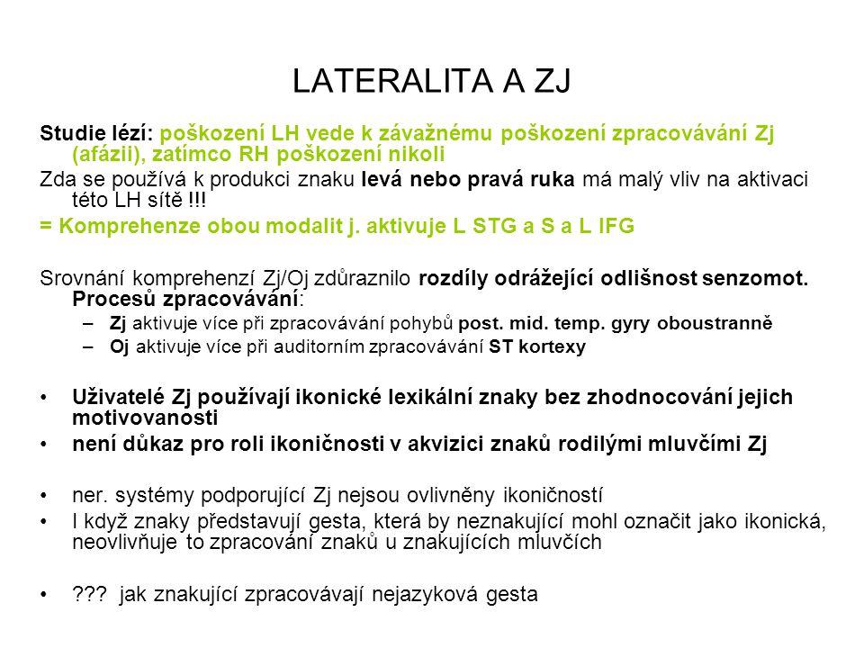 LATERALITA A ZJ Studie lézí: poškození LH vede k závažnému poškození zpracovávání Zj (afázii), zatímco RH poškození nikoli.