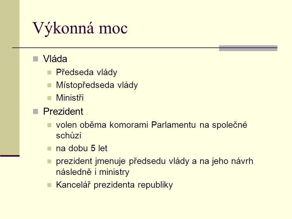 Výkonná moc Vláda Prezident Předseda vlády Místopředseda vlády