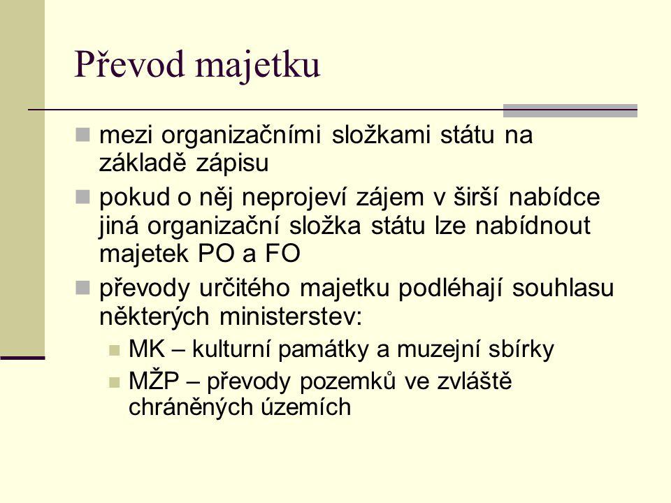Převod majetku mezi organizačními složkami státu na základě zápisu