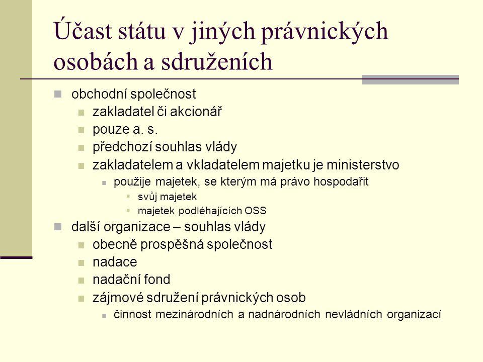Účast státu v jiných právnických osobách a sdruženích