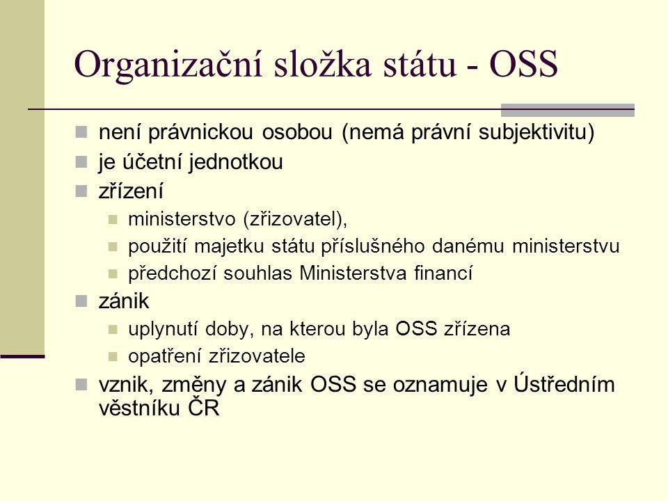 Organizační složka státu - OSS