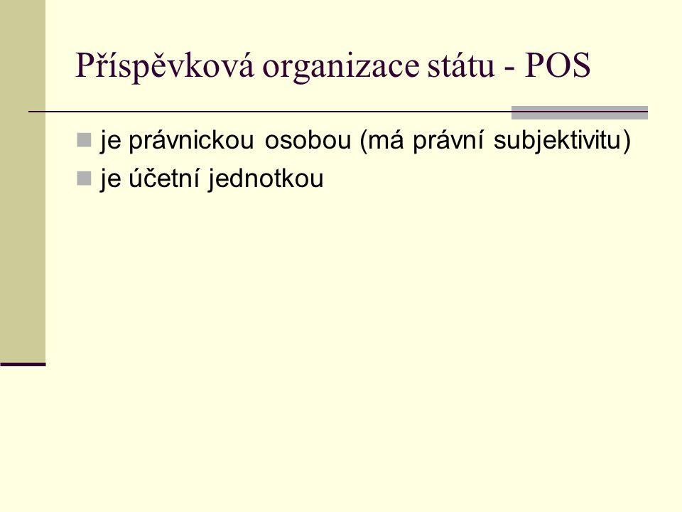 Příspěvková organizace státu - POS