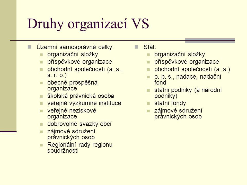 Druhy organizací VS Územní samosprávné celky: organizační složky