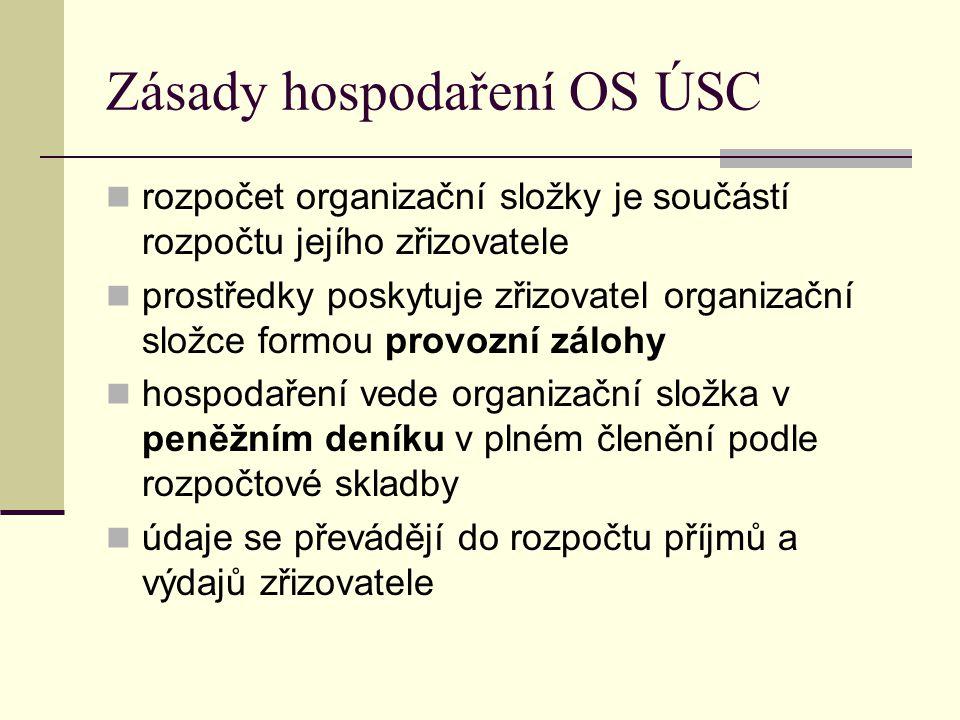 Zásady hospodaření OS ÚSC