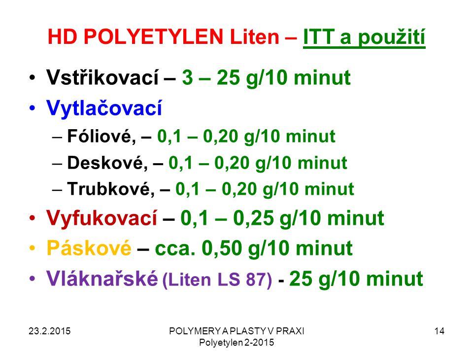 HD POLYETYLEN Liten – ITT a použití