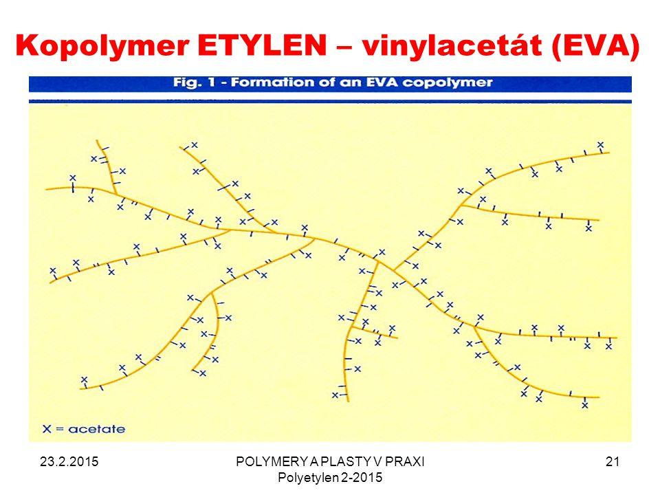 Kopolymer ETYLEN – vinylacetát (EVA)