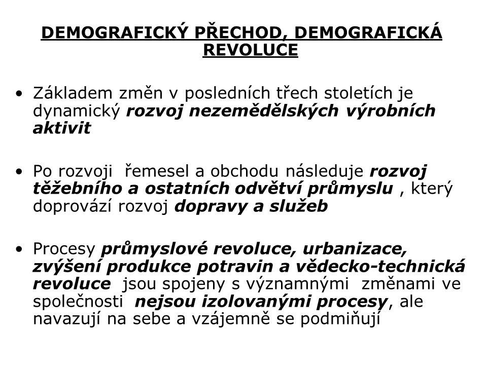 DEMOGRAFICKÝ PŘECHOD, DEMOGRAFICKÁ REVOLUCE