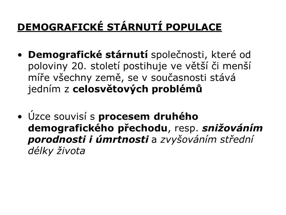 DEMOGRAFICKÉ STÁRNUTÍ POPULACE