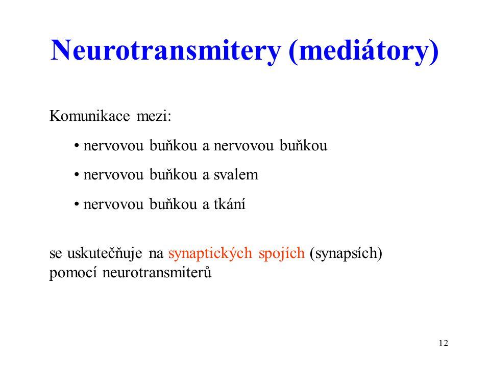 Neurotransmitery (mediátory)
