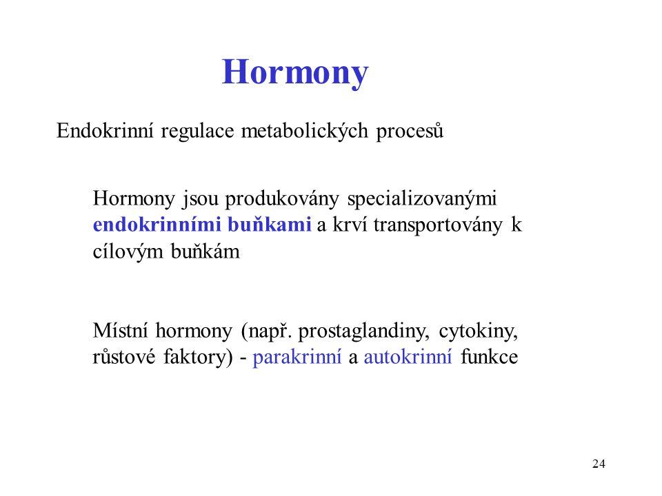 Hormony Endokrinní regulace metabolických procesů