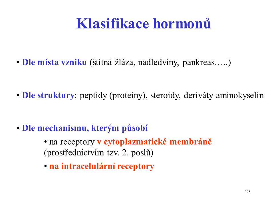 Klasifikace hormonů Dle místa vzniku (štítná žláza, nadledviny, pankreas…..) Dle struktury: peptidy (proteiny), steroidy, deriváty aminokyselin.