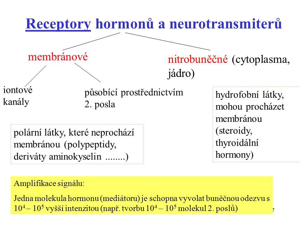 Receptory hormonů a neurotransmiterů