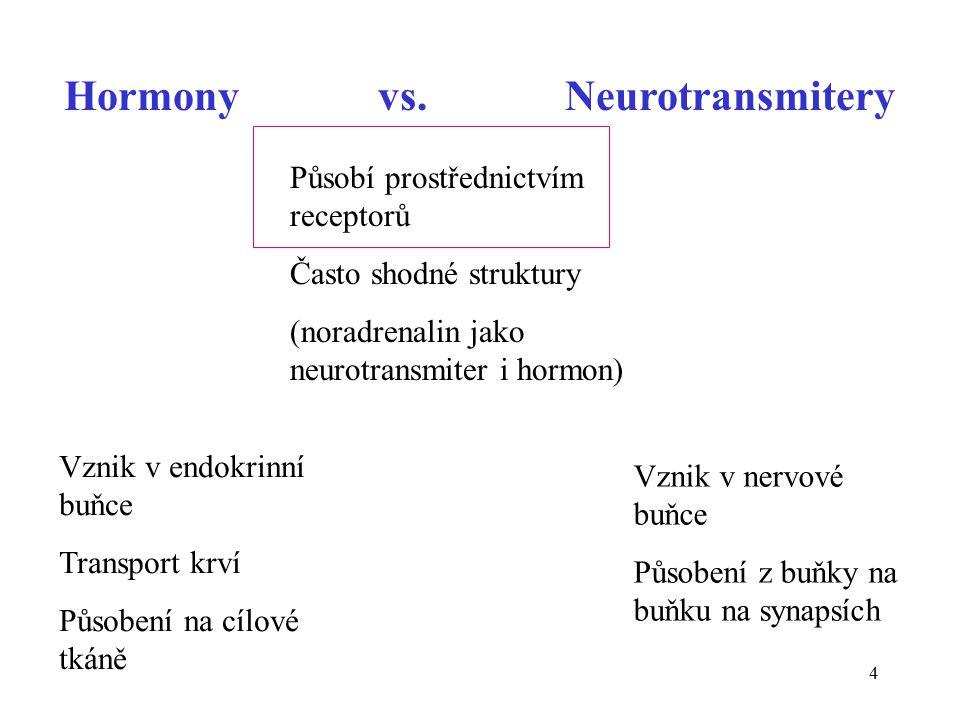 Hormony vs. Neurotransmitery