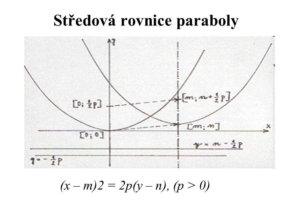 Středová rovnice paraboly
