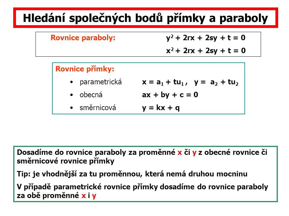 Hledání společných bodů přímky a paraboly
