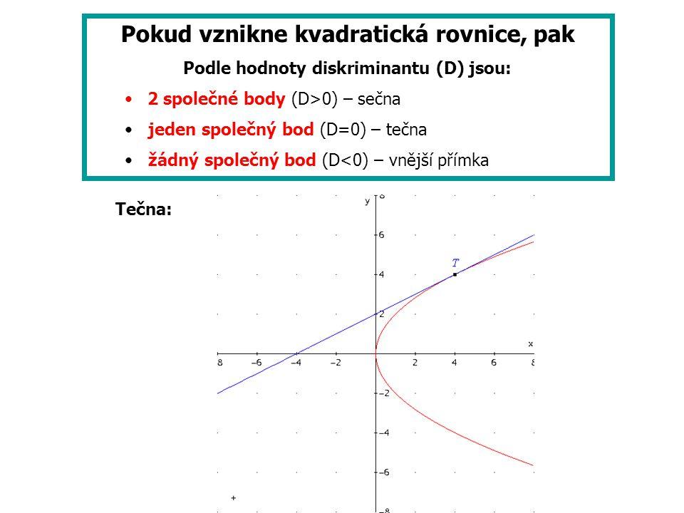 Pokud vznikne kvadratická rovnice, pak