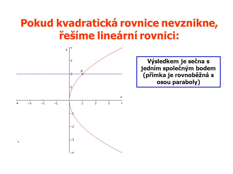 Pokud kvadratická rovnice nevznikne, řešíme lineární rovnici: