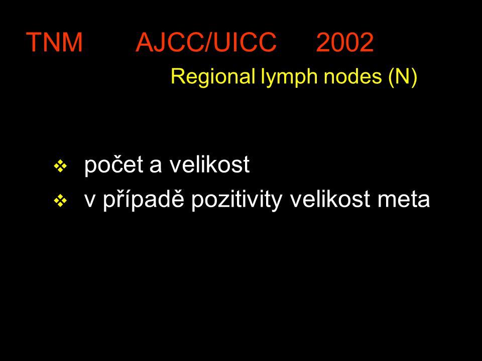 TNM AJCC/UICC 2002 Regional lymph nodes (N)