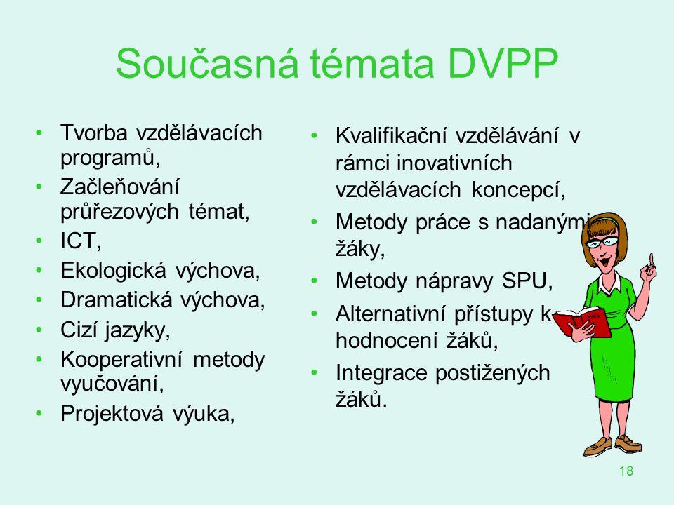 Současná témata DVPP Tvorba vzdělávacích programů,
