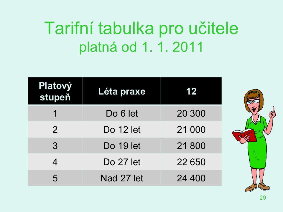 Tarifní tabulka pro učitele platná od 1. 1. 2011