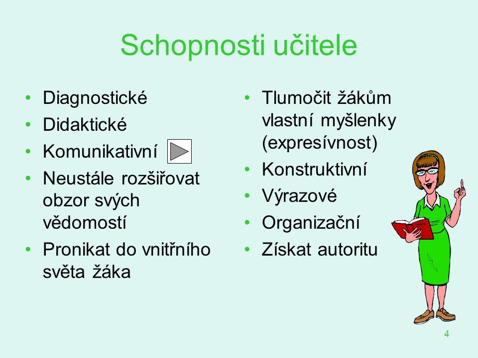 Schopnosti učitele Diagnostické Didaktické Komunikativní