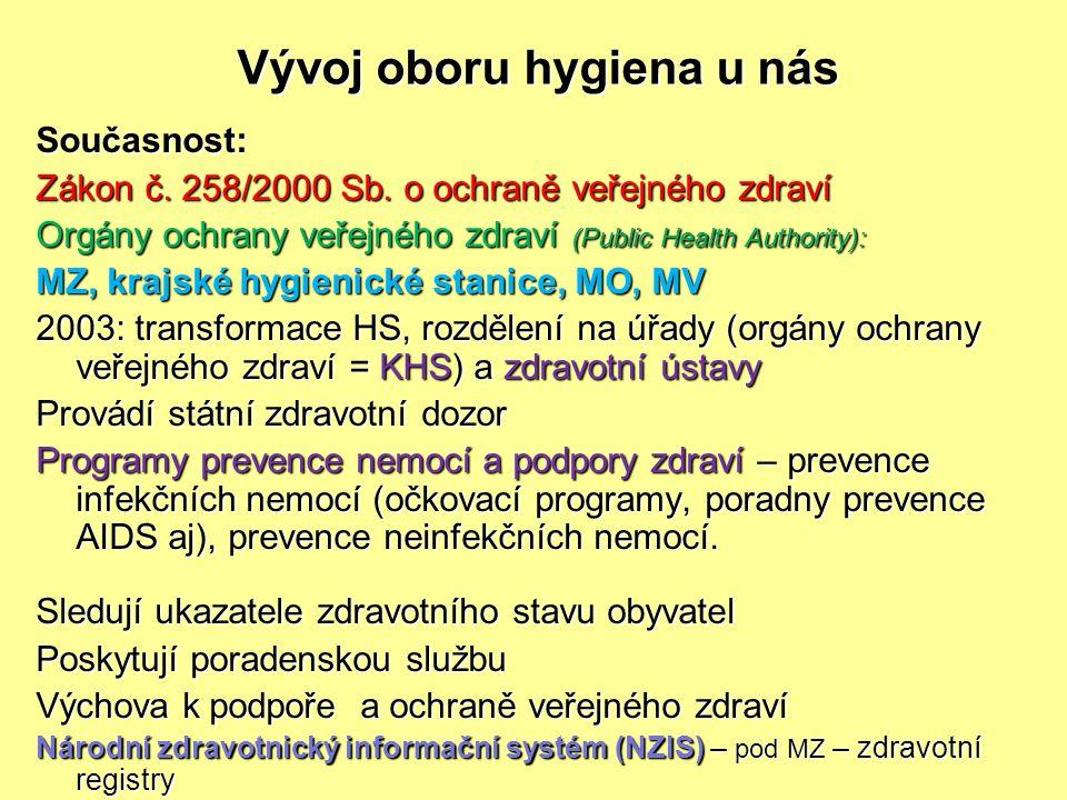 Vývoj oboru hygiena u nás
