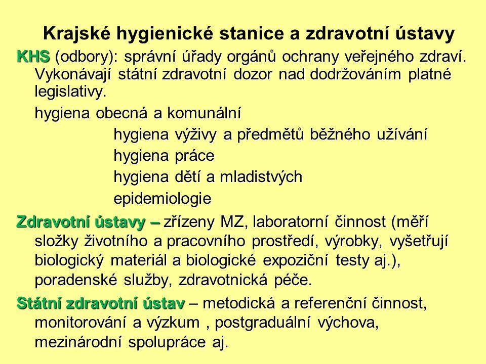 Krajské hygienické stanice a zdravotní ústavy