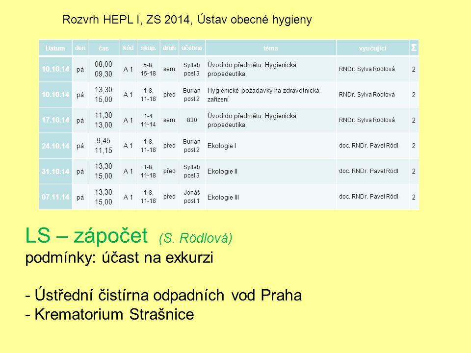Rozvrh HEPL I, ZS 2014, Ústav obecné hygieny