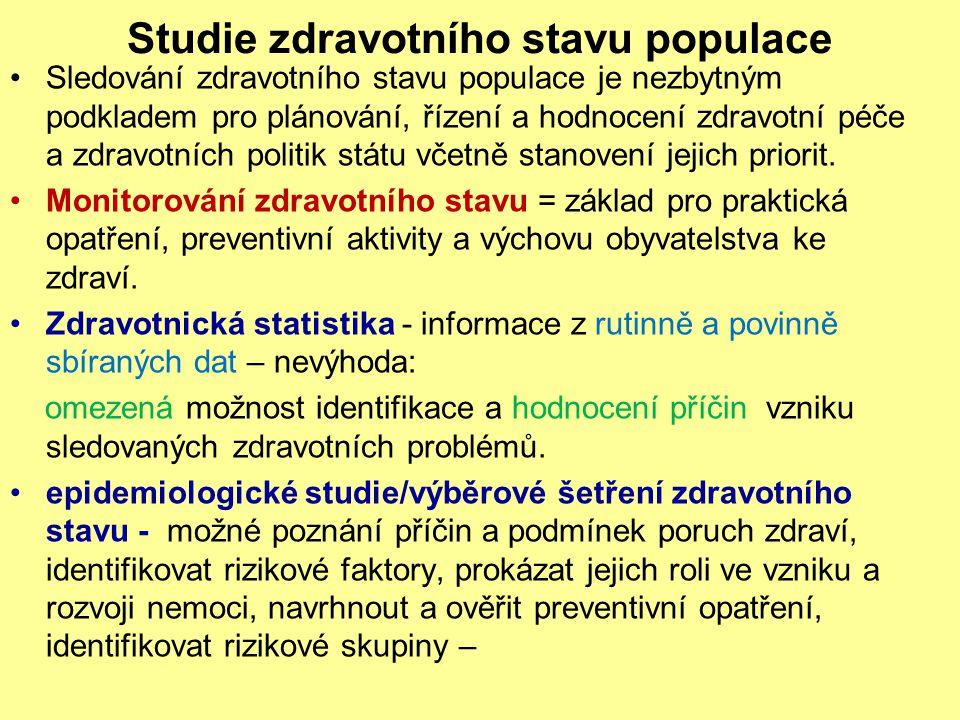 Studie zdravotního stavu populace