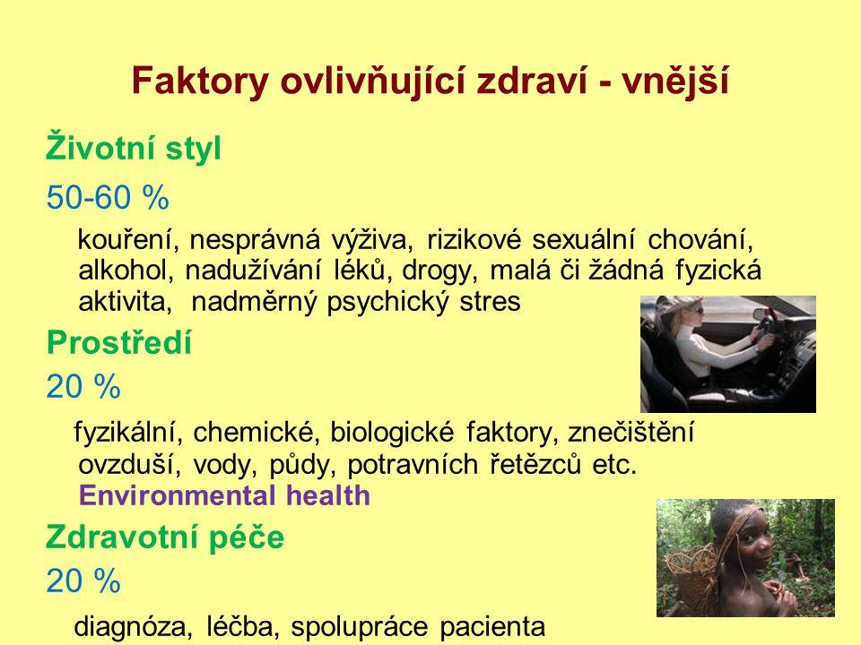 Faktory ovlivňující zdraví - vnější