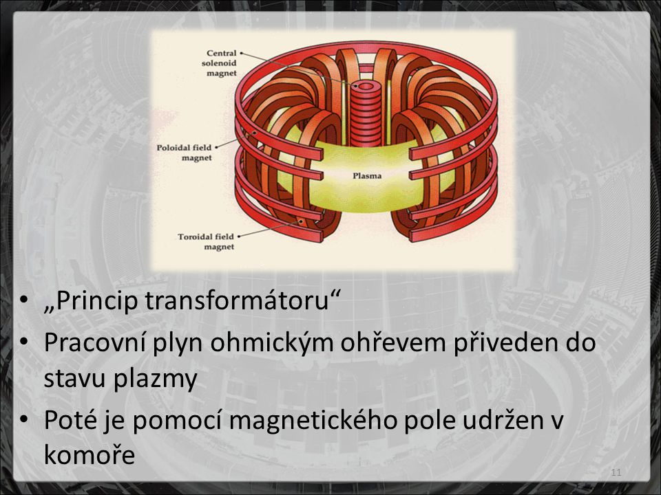 """""""Princip transformátoru"""