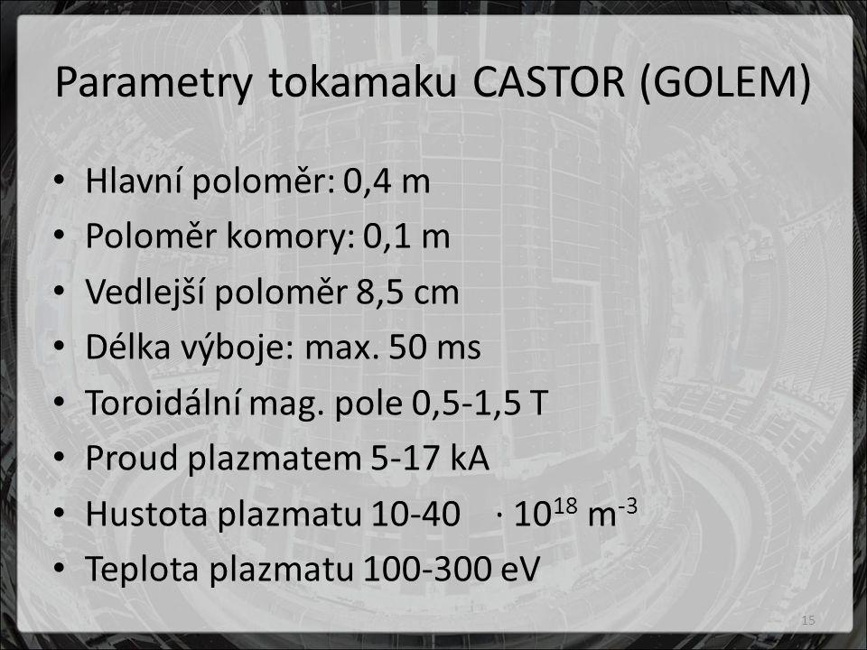 Parametry tokamaku CASTOR (GOLEM)