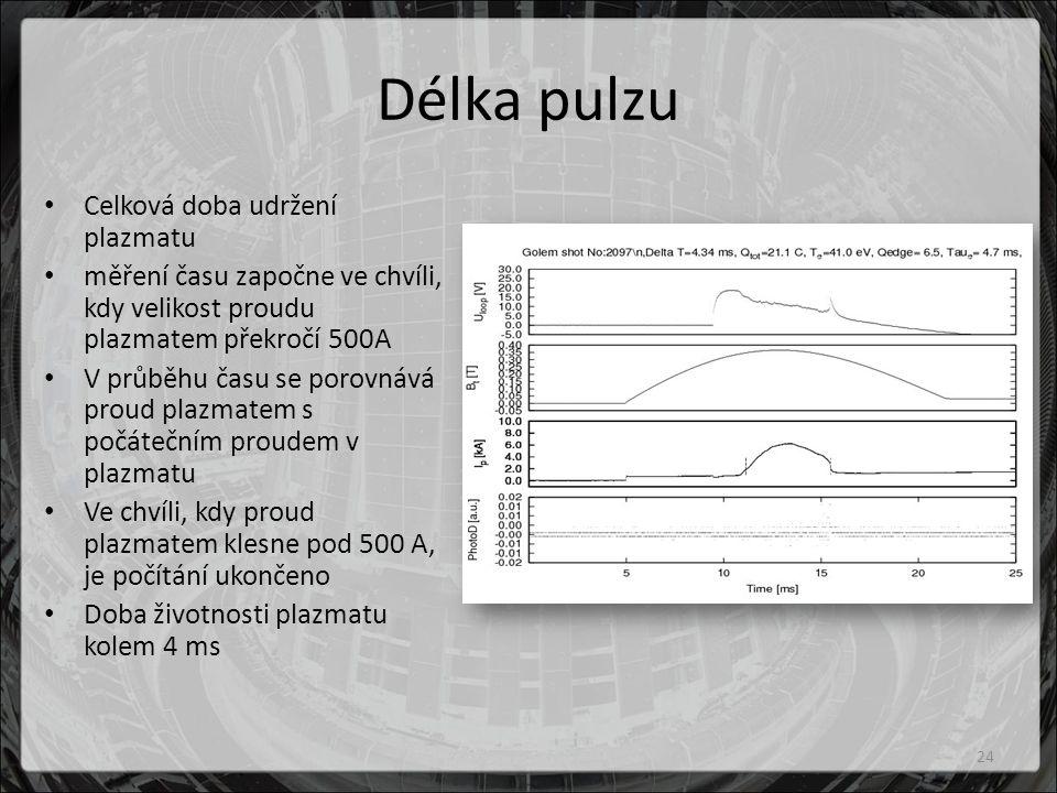 Délka pulzu Celková doba udržení plazmatu