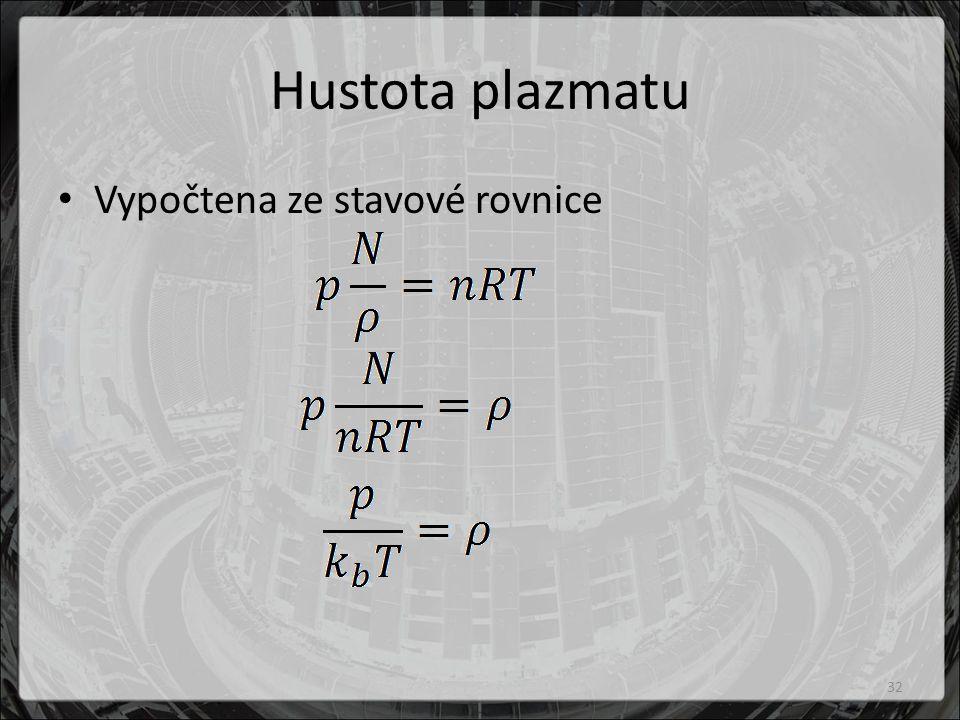 Hustota plazmatu Vypočtena ze stavové rovnice