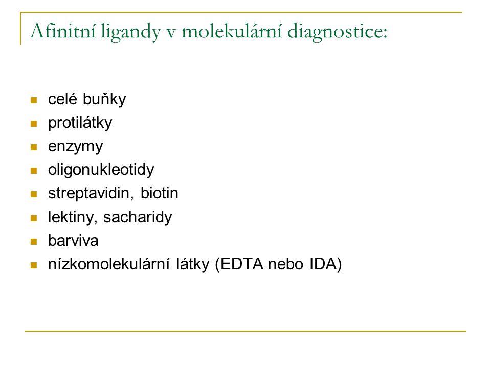 Afinitní ligandy v molekulární diagnostice: