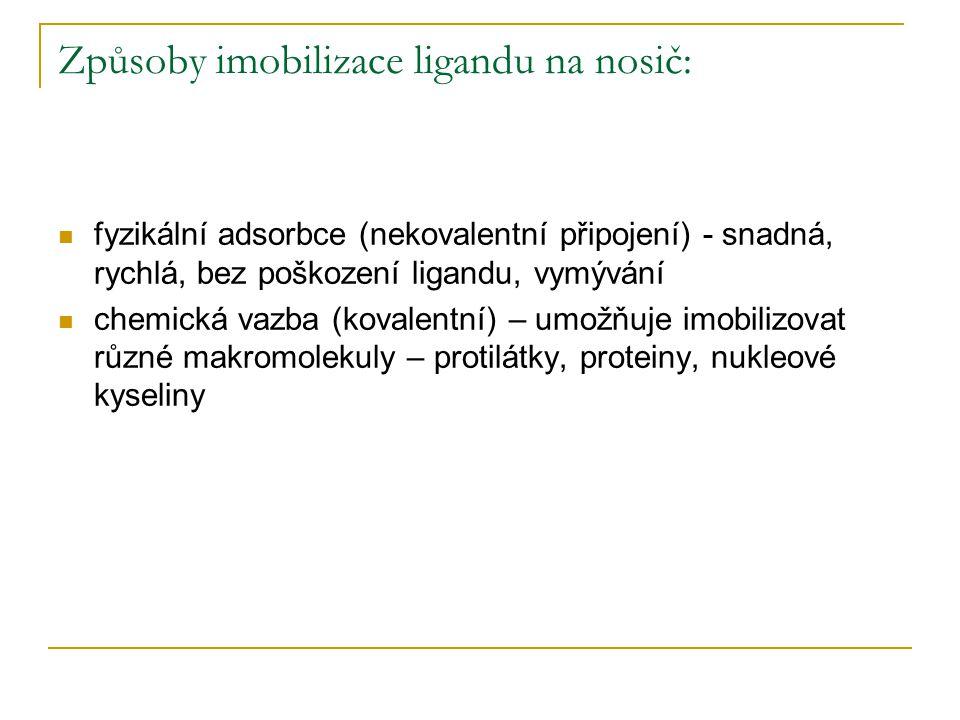 Způsoby imobilizace ligandu na nosič: