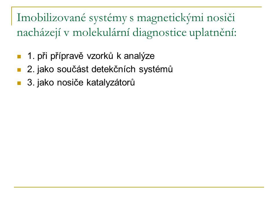 Imobilizované systémy s magnetickými nosiči nacházejí v molekulární diagnostice uplatnění: