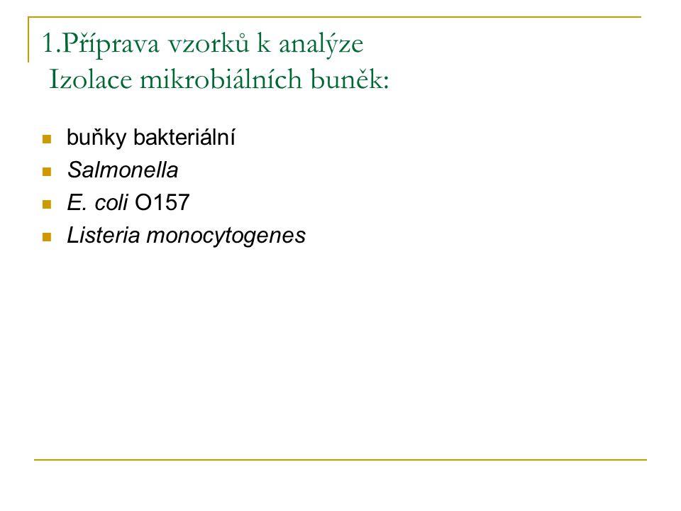 1.Příprava vzorků k analýze Izolace mikrobiálních buněk: