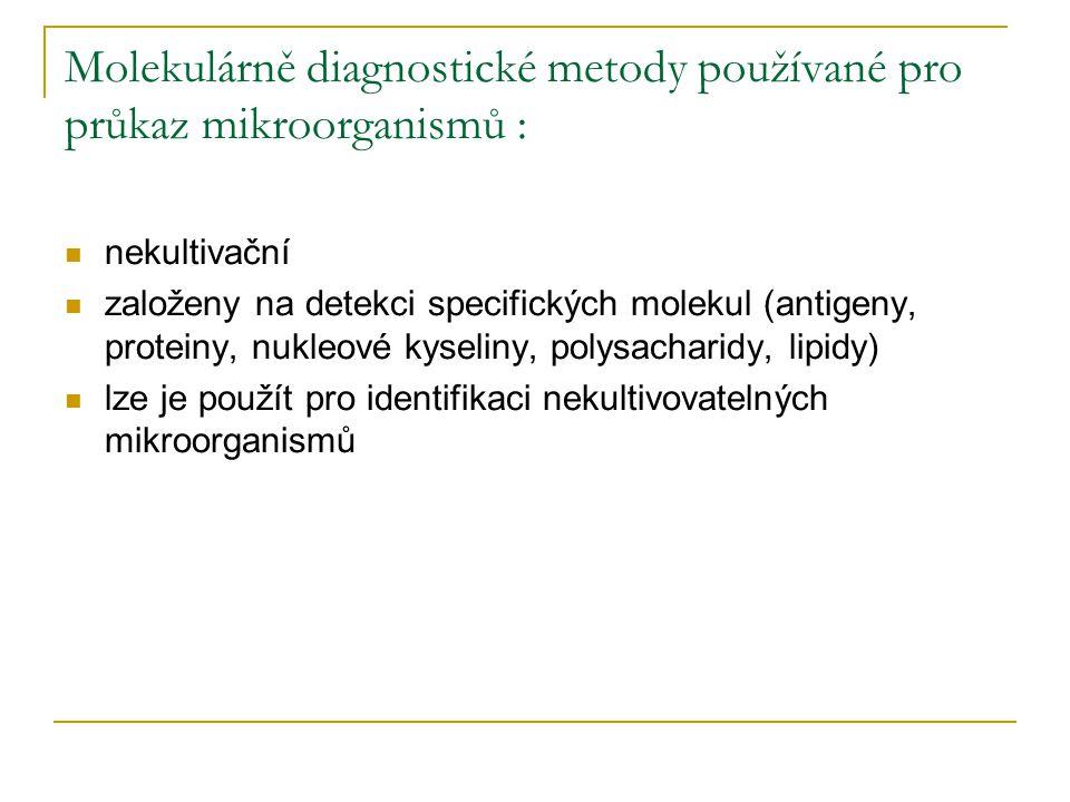 Molekulárně diagnostické metody používané pro průkaz mikroorganismů :