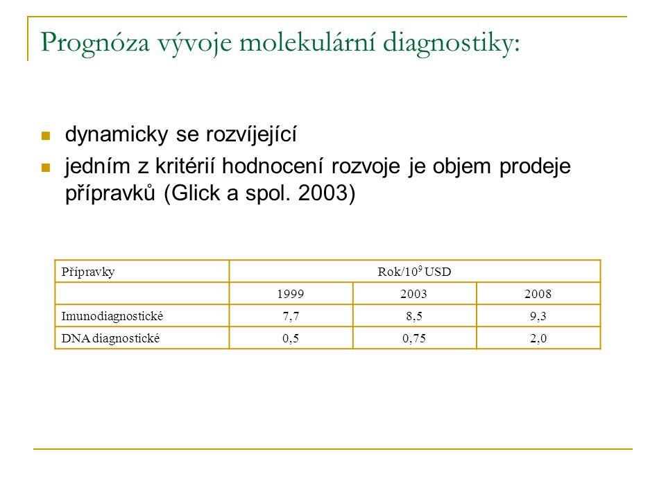 Prognóza vývoje molekulární diagnostiky: