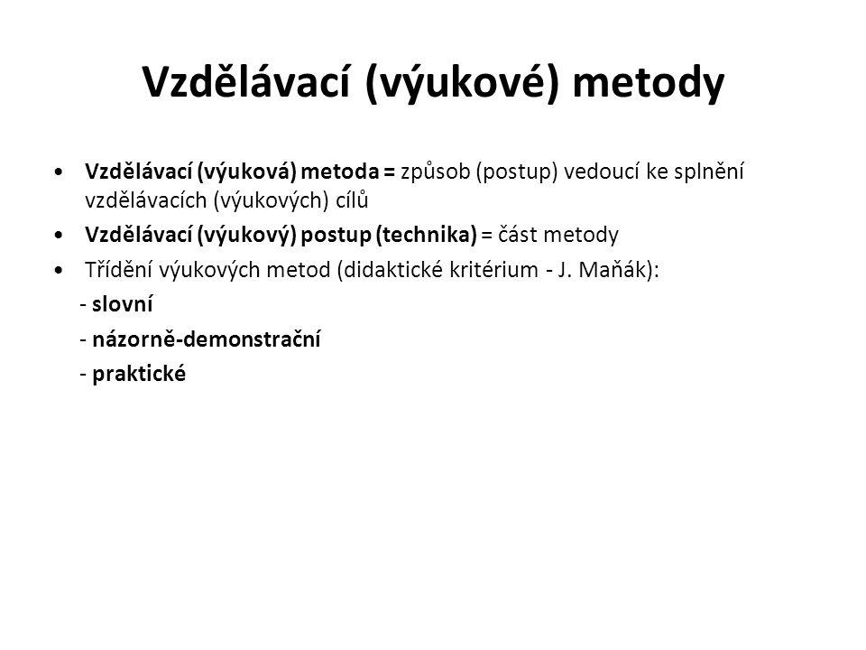 Vzdělávací (výukové) metody