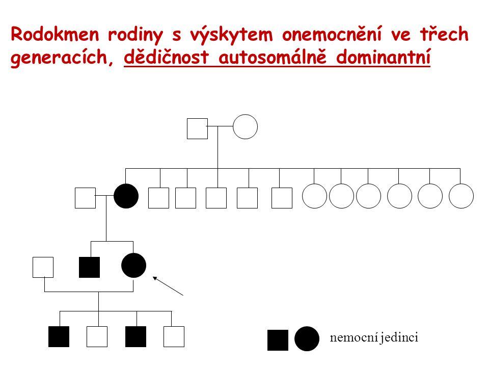 Rodokmen rodiny s výskytem onemocnění ve třech generacích, dědičnost autosomálně dominantní