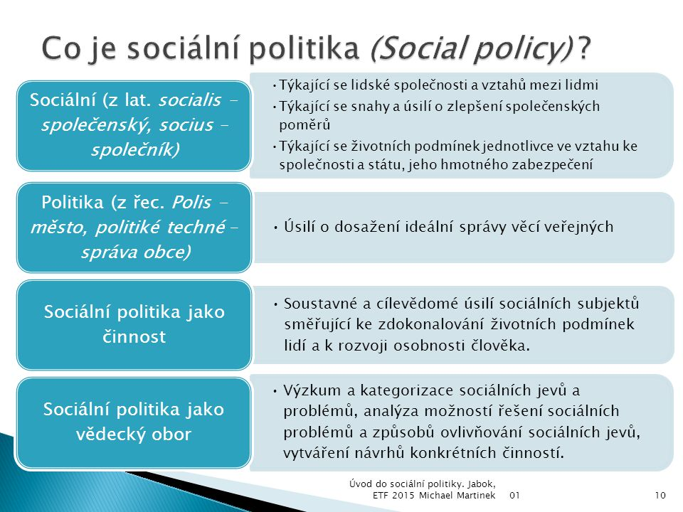 Co je sociální politika (Social policy)