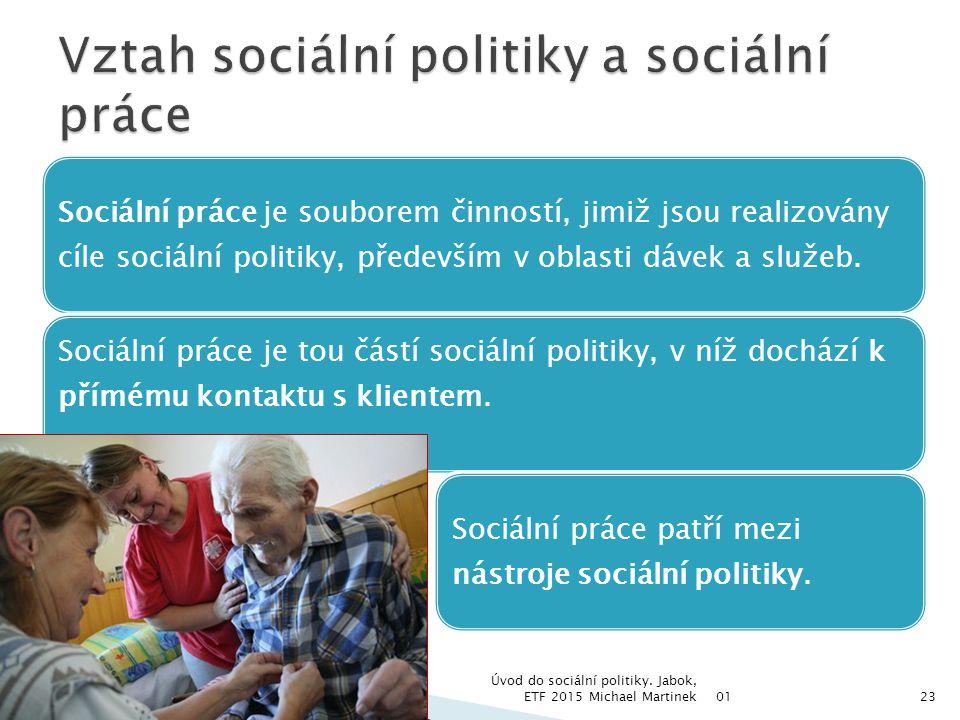Vztah sociální politiky a sociální práce