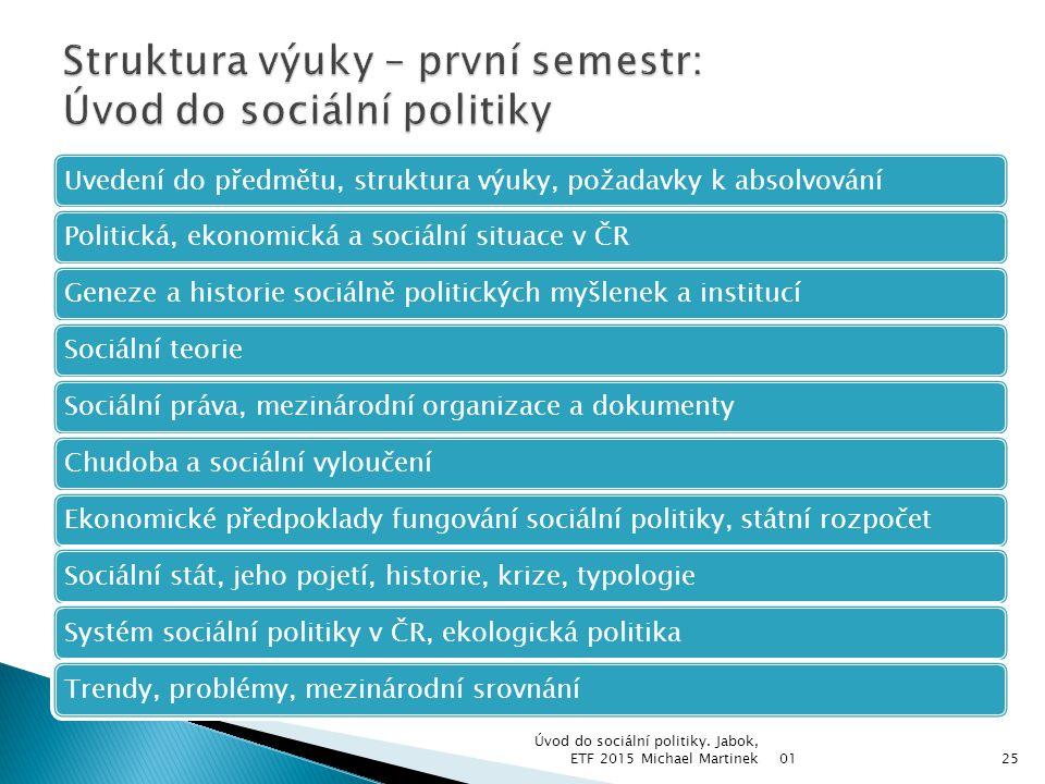 Struktura výuky – první semestr: Úvod do sociální politiky
