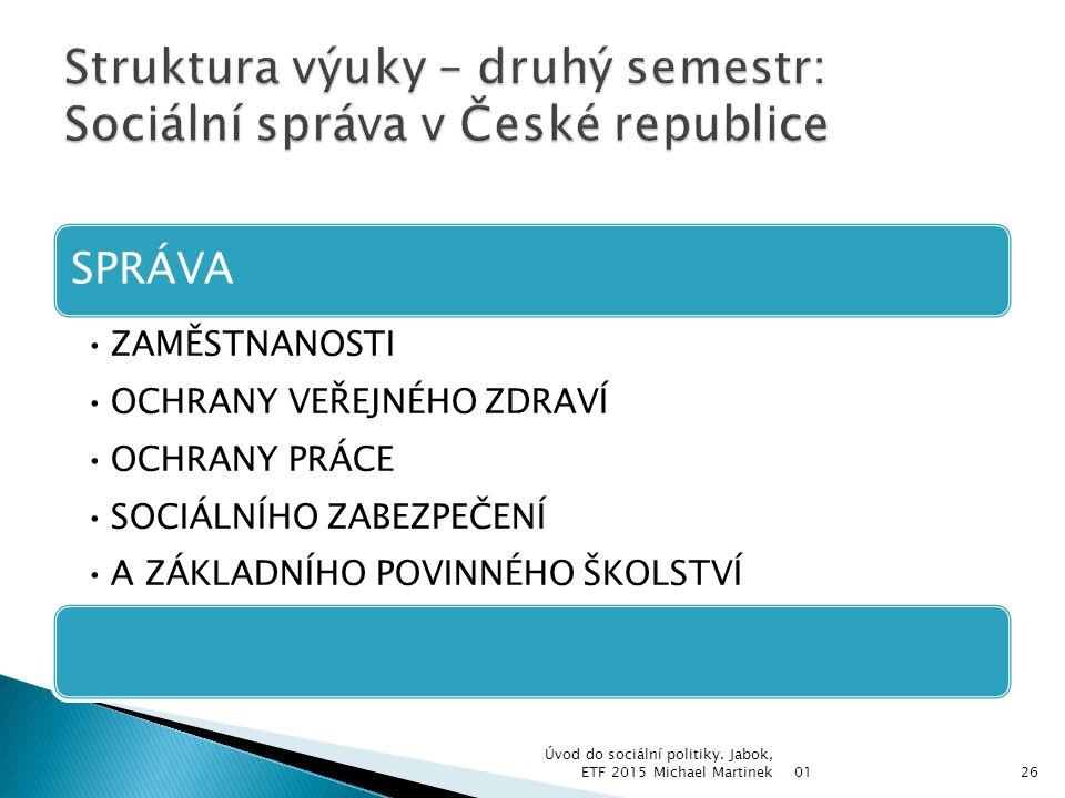 Struktura výuky – druhý semestr: Sociální správa v České republice